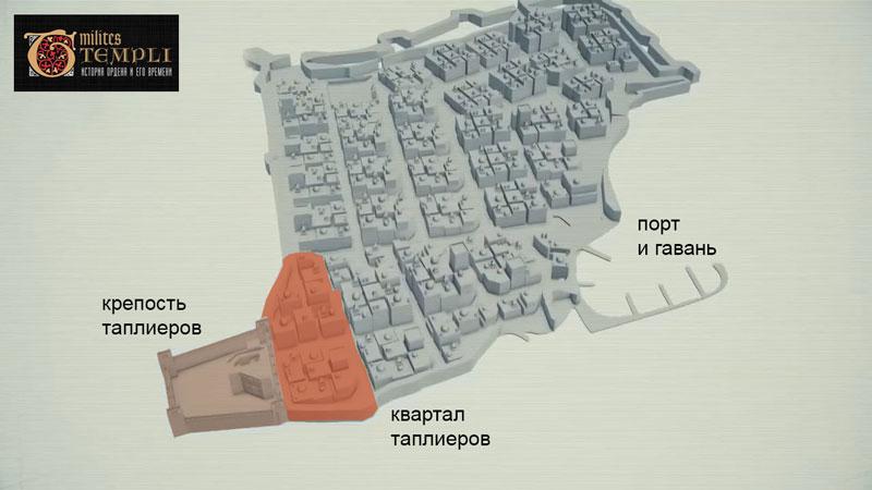 План Акры
