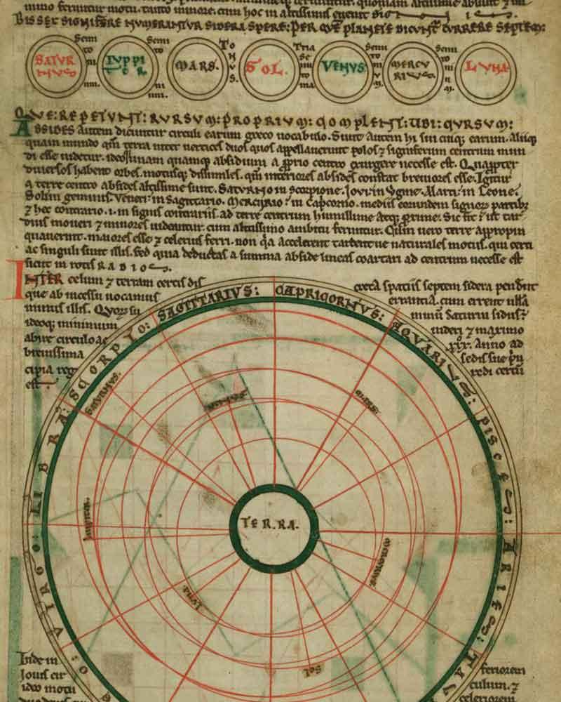 Гармония сфер и планетных орбит