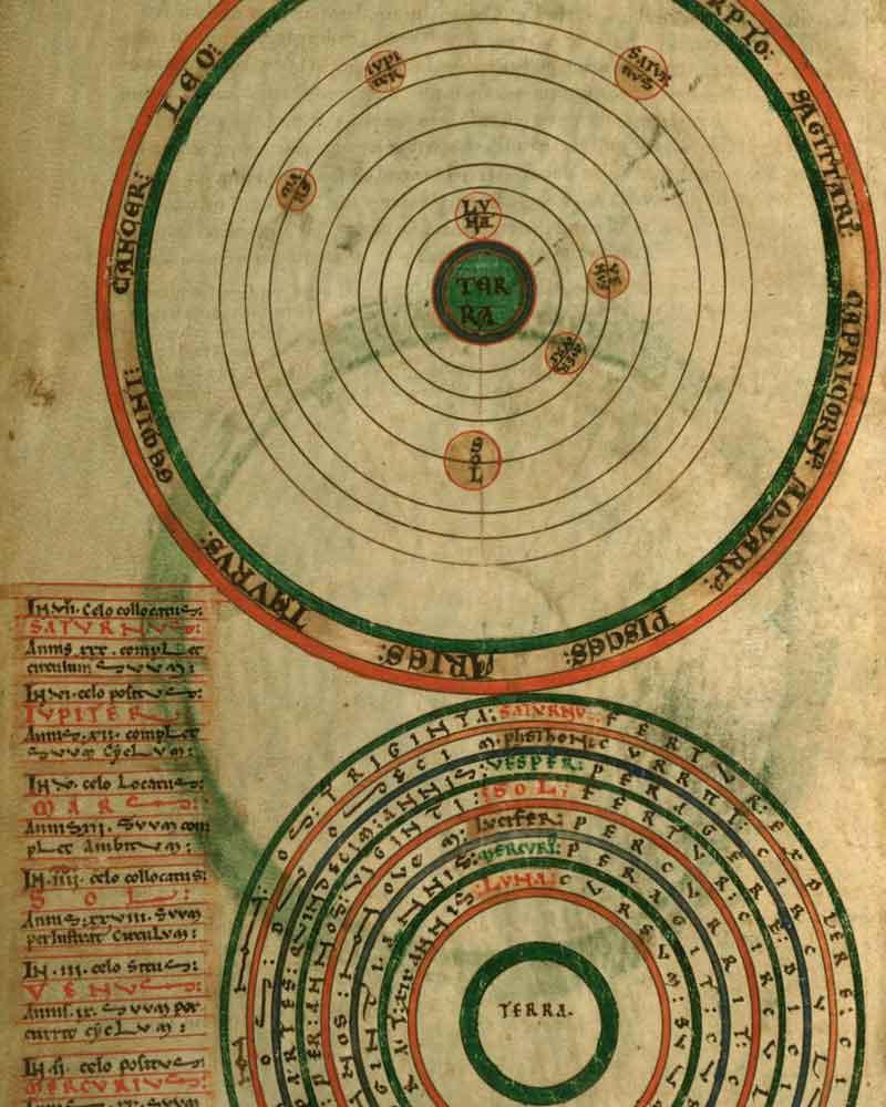 Схема планетных орбит и зодиака и схема планетных циклов