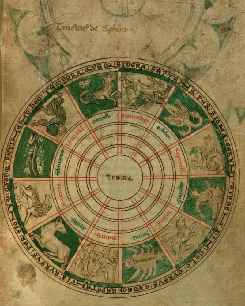 Схема Зодиака