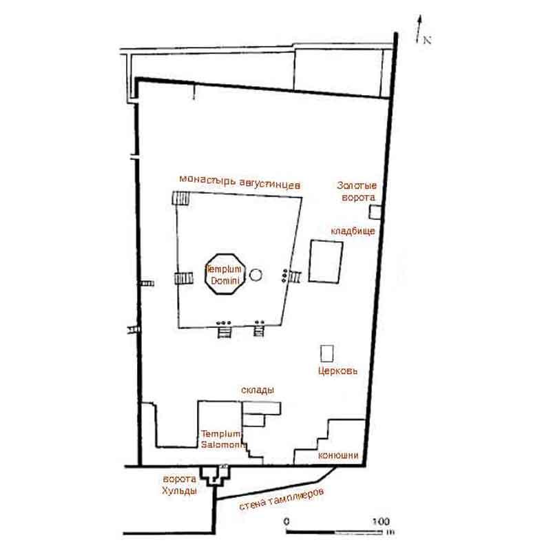 План построек на Храмовой горе